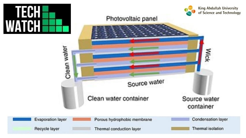 Heat From Solar Panels Makes Fresh Water Too