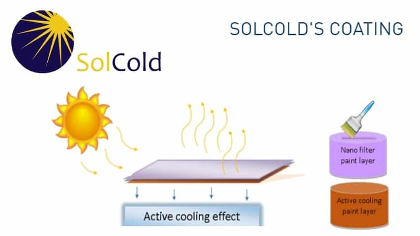 SolCold Tech Uses The Sun's Heat To Cool